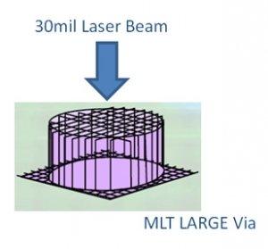 LARGE Microvias large vias 3